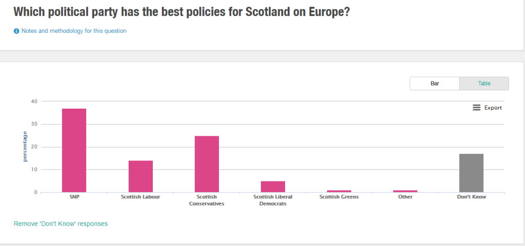 Scotland_Europe
