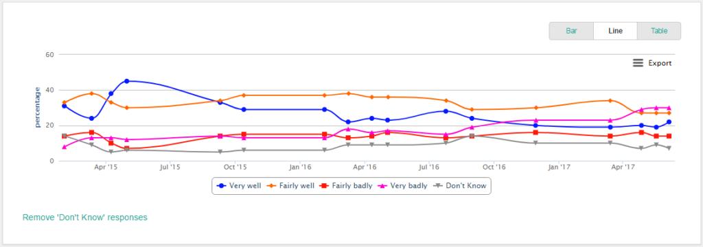 sondaggi_nicola_sturgeon